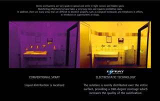 Conventional Spray vs Electrostatic Technology